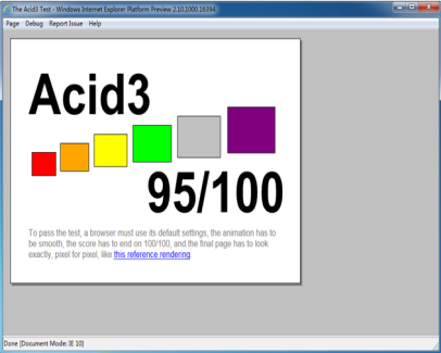 IE 10 didn't quite hit the mark on the Acid3 test.